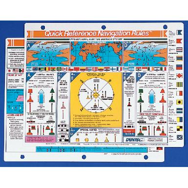 Davis 127 INTERNATIONAL RULES QUICK REFERENCE CARD / INTERNATION